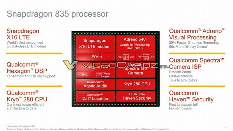 qualcomm snapdragon 835 1