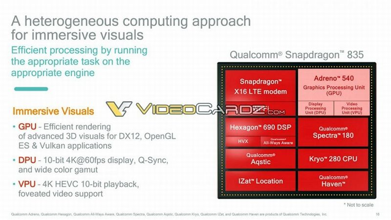 qualcomm snapdragon 835 2