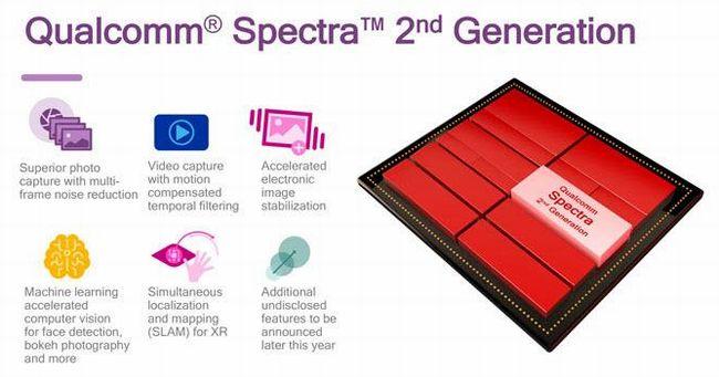 spectra 280