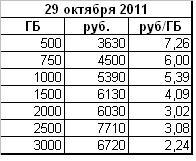 hdd-2011-5