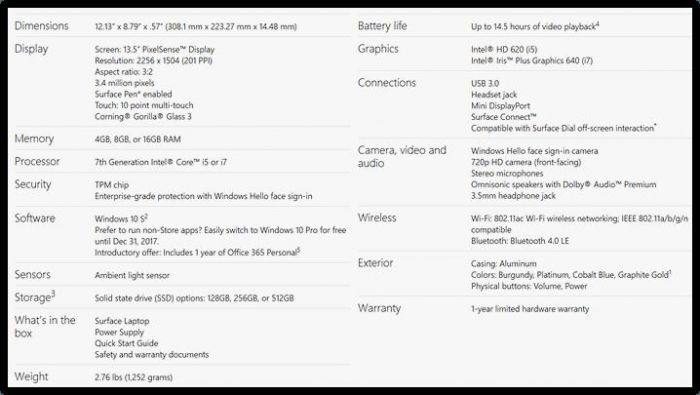 Surface Laptop Full Specifications