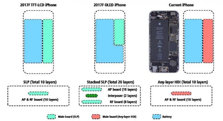 iphone x 9 1