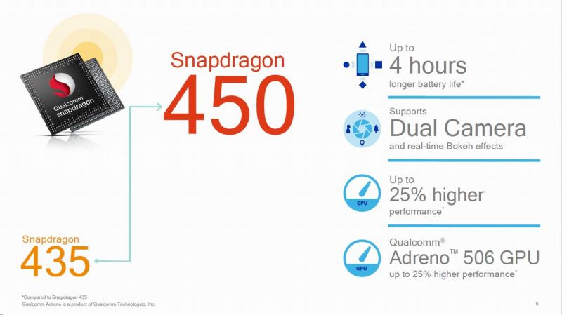 Qualcomm Snapdragon 450 3